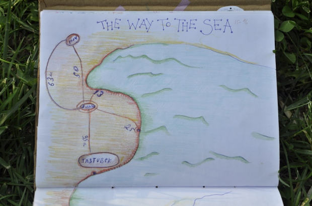 Map of the paths from Zhalanash Aral Sea. Drawn by our local host Baunjan.